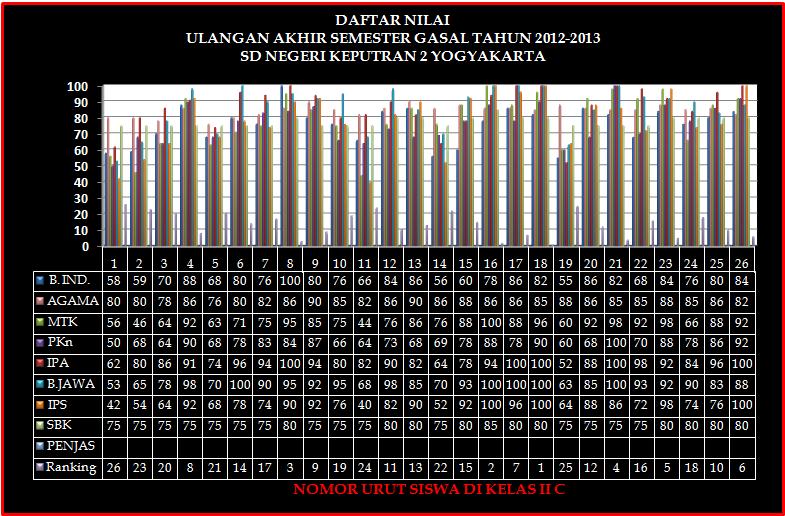 Soal Un Sd Yogyakarta 2014 Contoh Latihan Soal Sd Kelas 6 Sdindablog Soal Latihan Matematika